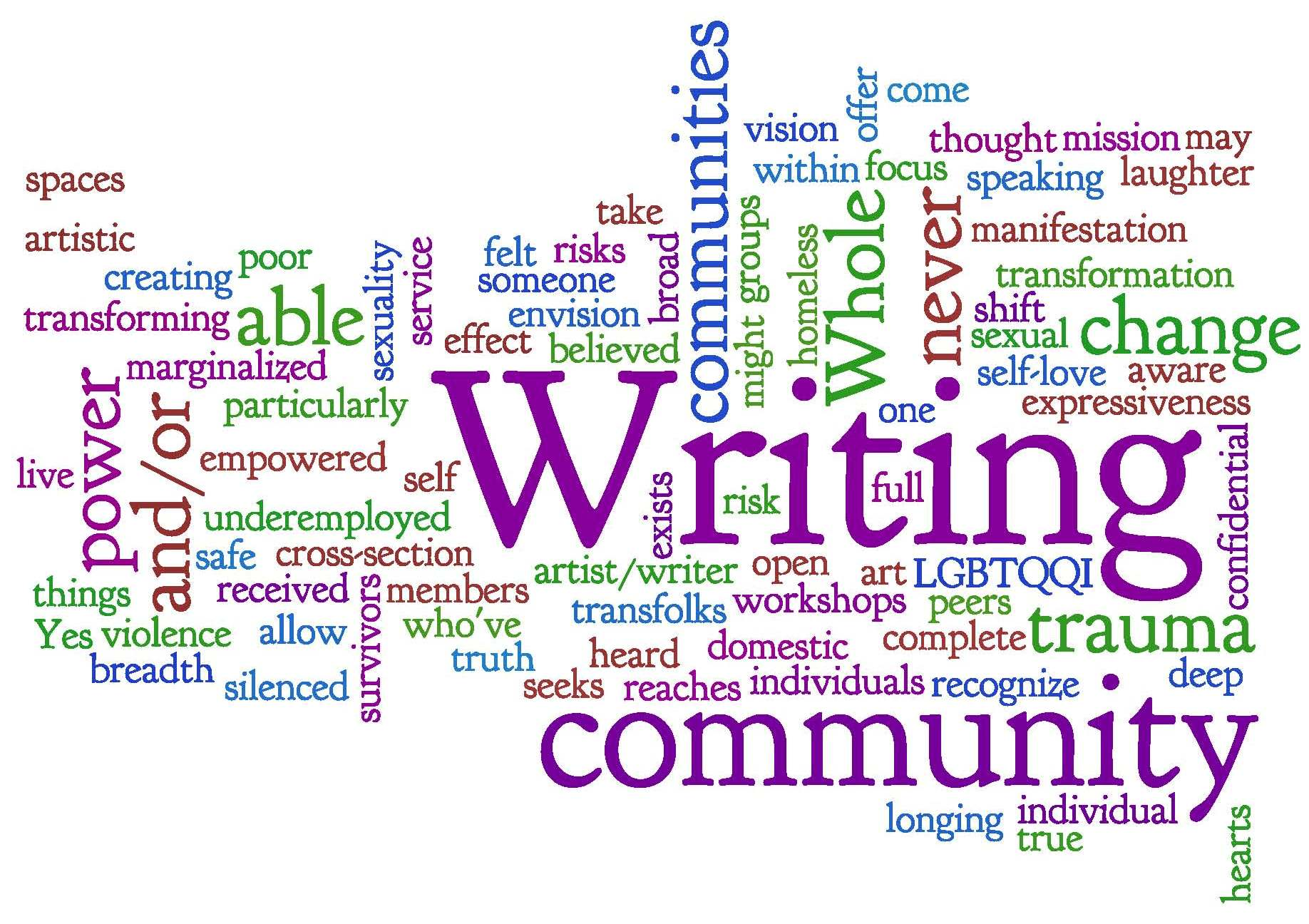 describing writing ourselves whole in a wordcloud!